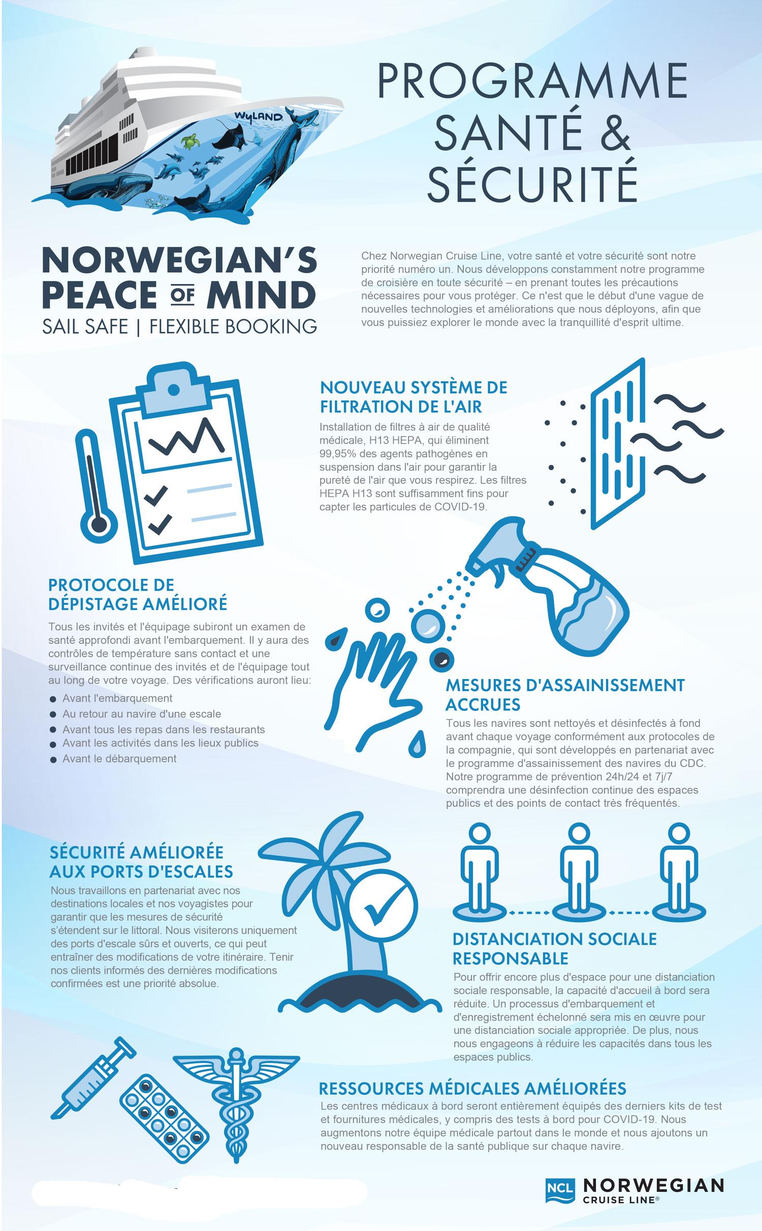 Norwegian Cruise Line - Programme Santé et Sécurité