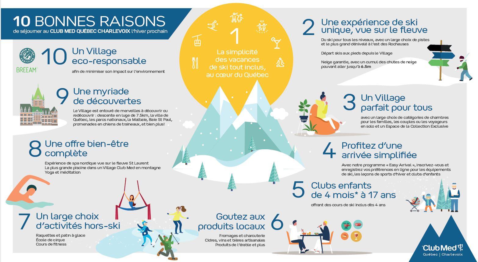10 bonnes raisons de séjourner au Club Med Québec Charlevoix l'hiver prochain